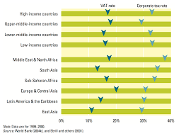Federal Tax Table For 2014 Taxation Our World In Data
