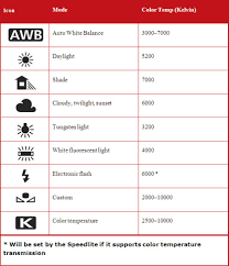 the shoot3 menu canon eos 70d the guide to understanding and