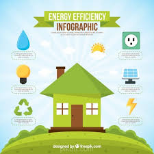 house energy efficiency ai green house energy efficiency infographic vector free download