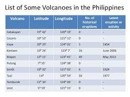 volcanoes grade 9