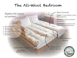 home design classic mattress pad your organic bedroom best home design ideas stylesyllabus us
