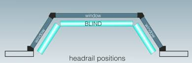 Putting Up Blinds In Window How To Fit Bay Window Blinds