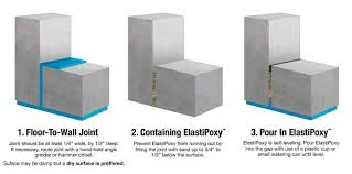Fix Basement Floor Cracks by Elastipoxy Control Joint Sealant And Filler Kit Radonseal