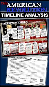 american revolution timeline lesson revolutionary war teaching