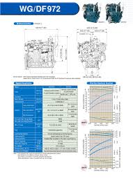 wg df 972 kubota engine pdf catalogue technical