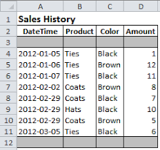 How To Use Spreadsheet As Database Introducing Excel S Three Types Of Spreadsheet Databases
