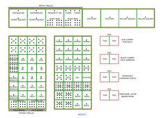 speaking of the garden vegetable garden layouts vegetable