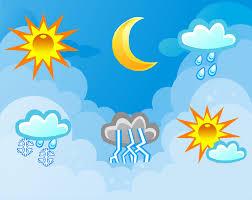 weather changes u0026 an achy body u2013 ambiente gallerie