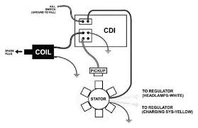 wiring wiring diagram of pit bike wiring diagram 12770 starter