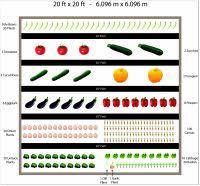 the 25 best vegetable garden planner ideas on pinterest garden