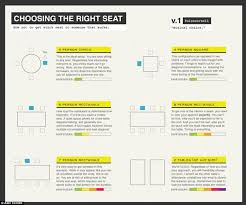table seating for 20 how to choose the right seat at a dinner party infographic explains