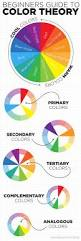 Contemporary Colors Best 25 Color Theory Ideas On Pinterest Color Theory For