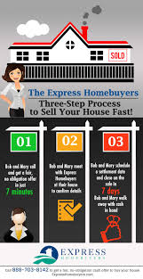 ideas about sell house on pinterest idolza