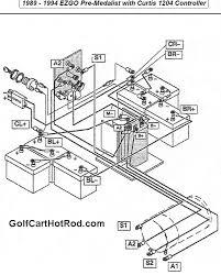 ez go medalist wiring harness diagram wiring diagrams for diy