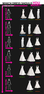 wedding dress type 17 wedding dress diagrams that will simplify your shopping