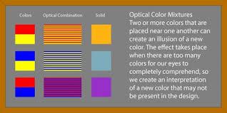 8 best color vocab ch 4 images on pinterest perception a