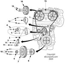 1998 s70 replace water pump w tensioner removal only