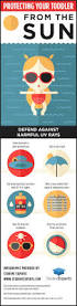 23 best water safety images on pinterest water safety lifeguard