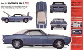 1969 camaro forum chevy camaro zl1 hits chicago auto with some blues