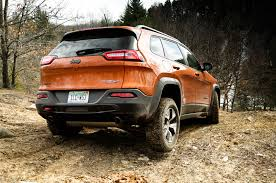 jeep kayak trailer 2015 jeep cherokee reviews and rating motor trend