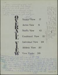 yearbook finder free explore 1981 upland high school yearbook upland ca classmates