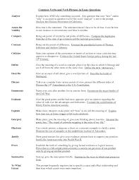 dissertation verb