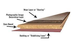 mega clic metropolitan rich wood look laminate plank