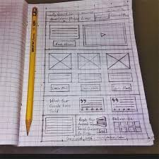 ui ux design sketches and wireframes from instagram