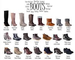 womens boots types a visual glossary of boots more visual glossaries for