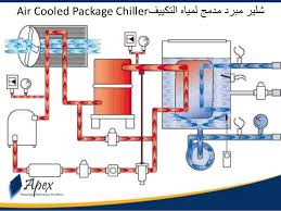hvac unit wiring diagram efcaviation com