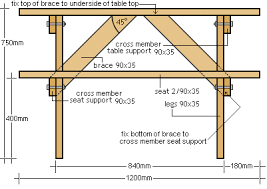 Plans To Build A Picnic Table by Buildeazy Projects 4 Seater Picnic Table Metric Version