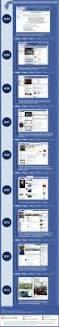 Livyn Quick Step Prix Best 25 Sous Couche Parquet Flottant Ideas On Pinterest Direct