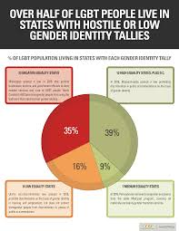 Maps Org Movement Advancement Project Mapping Transgender Equality In The