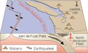 physical map of oregon juan de fuca plate the big one understanding why the big earthquake is predicted for