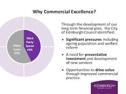 Edinburgh Council Procurement Strategy Commercial Excellence The Overview Why Commercial