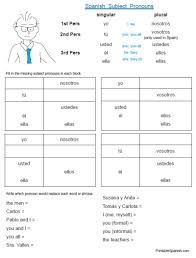 spanish subject pronouns worksheet worksheets