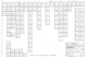 ford mondeo mk2 radio wiring diagram 4k wallpapers