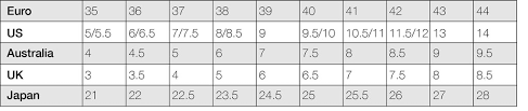 shoe size chart india vs uk size chart alegria shoes