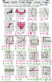 lines in algebra ii srsly you should know this by now u2013 insert