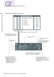 abb dc circuit breakers catalog