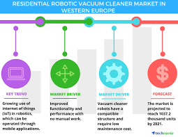 top 5 vendors in the residential robotic vacuum cleaner market in