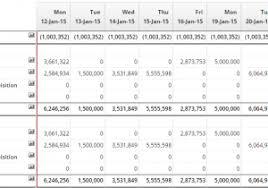 daily cash flow template excel sample u2013 pccatlantic spreadsheet