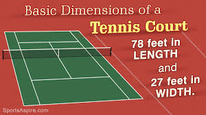 size of a tenis court socialmediaworks co
