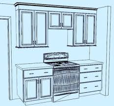 homeowners how to picking kitchen cabinets longisland com