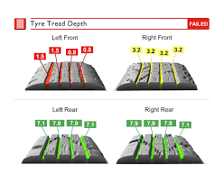 automatic tyre tread depth measurement to preview at car dealer