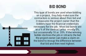bid bond slideshare client certified insurance bond slides