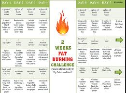 fat burn weekly challenge diet plans and weekly challenges