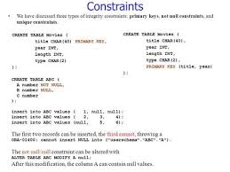 alter table not null constraints some basic ones some basic integrity constraints