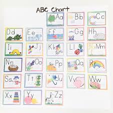 abc chart part 2 preschool moms have questions too