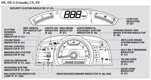 toyota camry dash lights honda crv 2007 dashboard warning lights meanings instrumentpanel